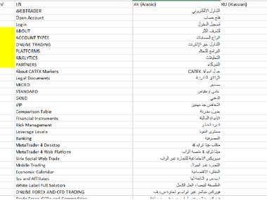 TRANSLATION (ENSLIGH/ARAB)