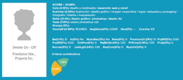 ARN-07