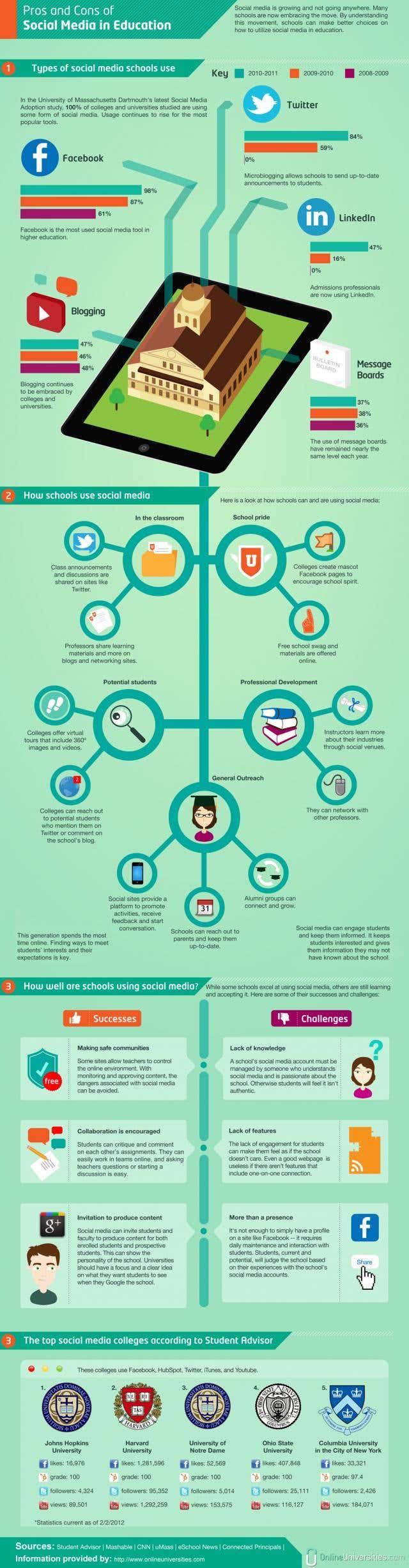redes sociales y la educacion