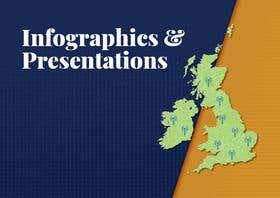 Infographics & Presentations