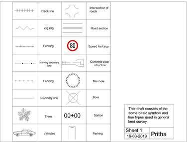 This draft prepared in AutoCAD which consists of few symbols and line types that are generally used in the land surveys