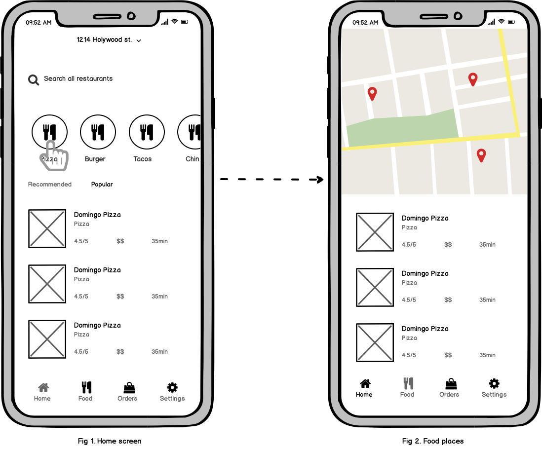 mobile app wireframe workflow