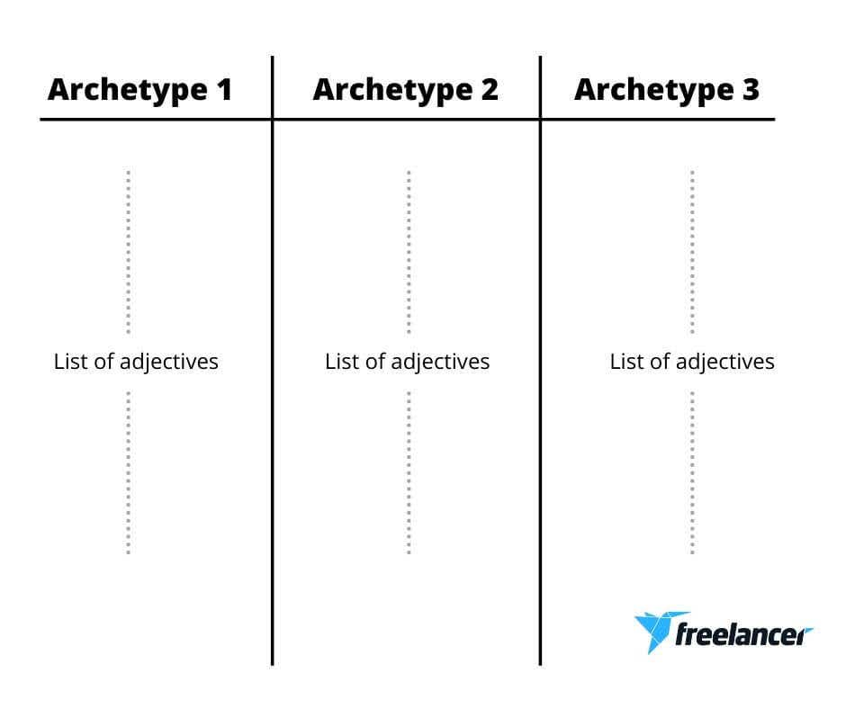 brand personality archetypes