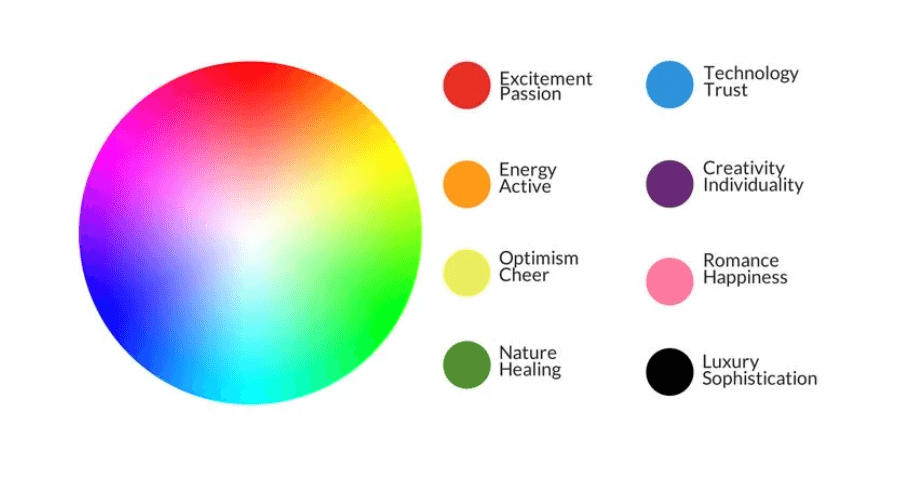 color definitions