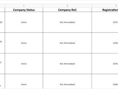 Zaubacorp_Company_Scrapper_1 Scrapping data out of search pages and into Microsoft Excel spreadsheets  fields :  Company CIN, Company Name, Company Status, Company RoC, Registration Number, Company Category, Company Sub Category, Class Of Company, Date Of Incorporation, Age Of Company, Company Activity, Number Of Members, Authorised Capital, Paid Up Capital, Listing Status, Date of last annual general meeting, Date of latest balance sheet, Address, email, Website, Director DIN 1, Director Name 1, Director Designation 1, Director Appointment Date 1, Director DIN 2, Director Name 2, Director Designation 2, Director Appointment Date 2, Director DIN 3, Director Name 3, Director Designation 3, Director Appointment Date 3, Director DIN 4, Director Name 4, Director Designation 4, Director Appointment Date 4, Director DIN 5, Director Name 5, Director Designation 5, Director Appointment Date 5, Link    Website Link : https://www.zaubacorp.com/company-list/