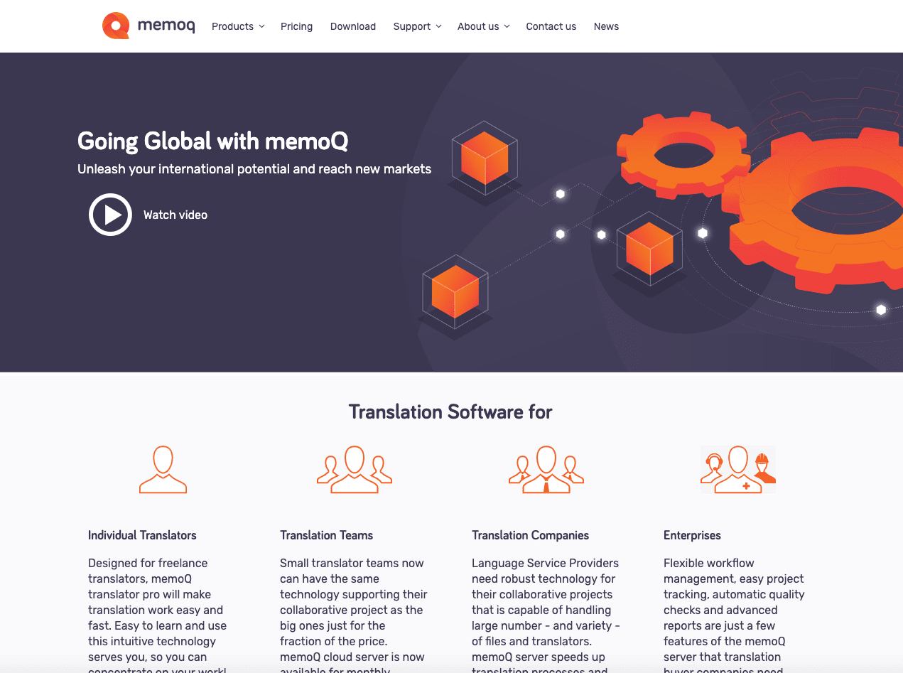 Top 3 translation management software programs in 2020