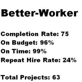 betterworker - Pakistan